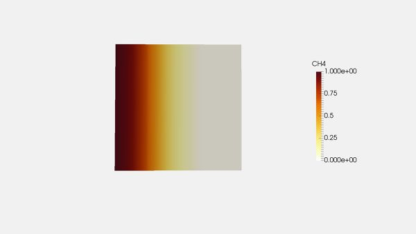 Simulation-Counter-Flow-Flame-2d-OpenFOAM-CH4-Contour-FetchCFD.jpg