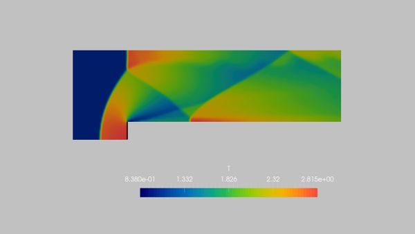 Supersonic-Flow-Forward-Facing-Step-CFD-Simulation-OpenFOAM-Temperature-Contour-FetchCFD.jpg