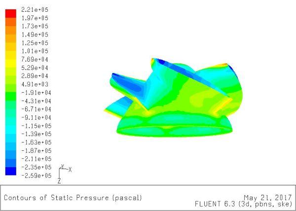 Static Pressure2.jpg