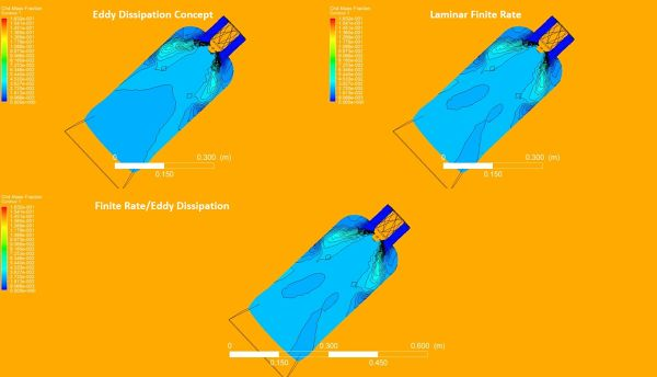 Combustor-Simulation-Fluent-EDC-VS-FRC-VS-FREDC-CH4-Mass-Fraction-FetchCFD.jpg