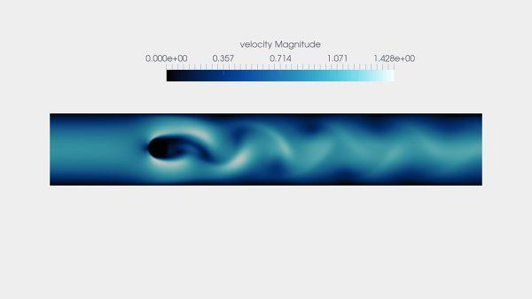 LBM-Simulation-Cylinder-Palabos-Velocity-Contour-FetchCFD.jpg