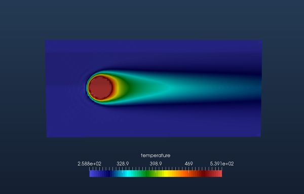 LBM-Simulation-Heated-Object-in-Channel-Palabos-Temperature-Contour-FetchCFD.jpg