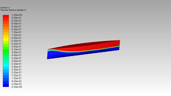 Ship-Hull-CFD-Simulation-Fluent-Phase-Hull-Contour-FetchCFD.jpg