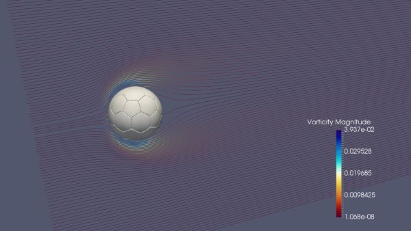 Football-LBM-Simulation-Palabos-Vorticity-Streamlines-FetchCFD-FHD-2.jpg