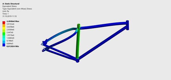 Bike-Frame-Structural-Analysis-Stress-FetchCFD.jpg