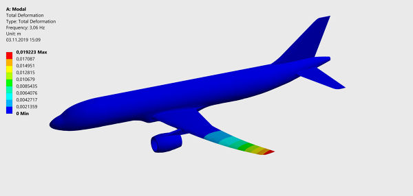 Aircraft-Wing-Vibration-Analysis-Ansys-Workbench-Total-Distribution-FetchCFD-2.jpg
