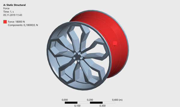 Car-Wheel-Structural-Analysis-ANSYS-Workbench-Load-Distribution-FetchCFD.jpg