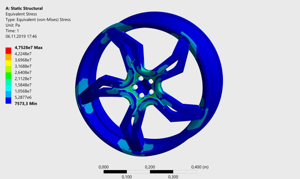 Car-Wheel-Structural-Analysis-Simulation-ANSYS-Workbench-Von-Mises-Stress-Contour-FetchCFD-2.jpg