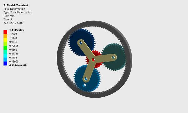 Epicyclic-Gear-Train-Rigid-Body-Dynamics-Analysis-ANSYS-Workbench-Total-Deformation-FetchCFD-Image-Back-Side.jpg