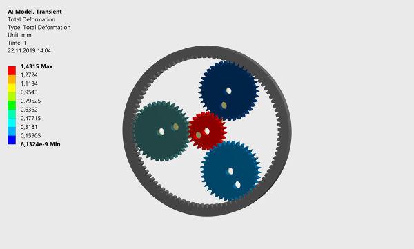 Epicyclic-Gear-Train-Rigid-Body-Dynamics-Analysis-ANSYS-Workbench-Total-Deformation-FetchCFD-Image.jpg