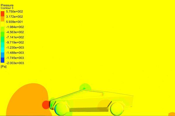 Tesla-Cybertruck-Aerodynamics-Analysis-Simulation-Pressure-Contour-Mid-Plane-FetchCFD-30mps.jpg