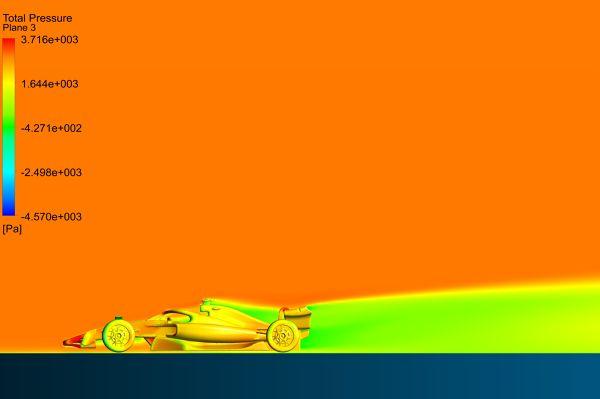 F1-2021-Aerodynamics-Analysis-Simulation-Total-Pressure-Mid-Plane-FetchCFD-Image.jpg