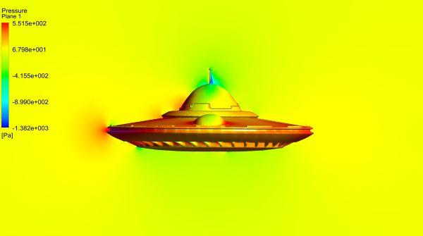 UFO-Aerodynamics-Analysis-Simulation-Pressure-Contour-Mid-Plane-FetchCFD-Image.jpg
