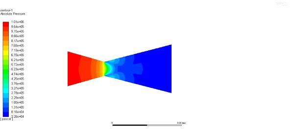 shock @ exit pressure contour .jpg