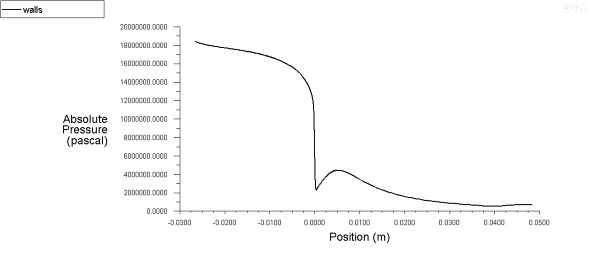 super sonic pressure xy.jpg