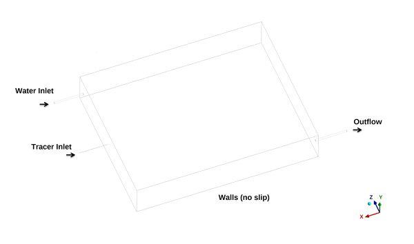 Water-Storage-Tank-CFD-Geometry-FetchCFD-Image.jpg