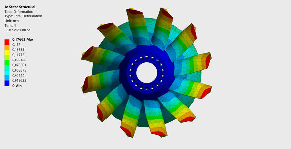 Finite-Element-Analysis-Mixed-Flow-Impeller-Total-Deformation-FetchCFD-Image.jpg