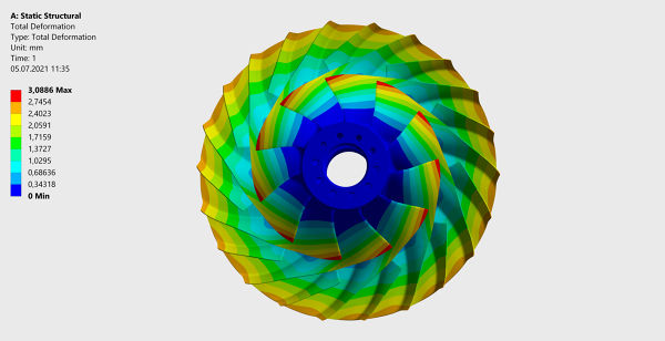 FEA-Centrifugal-Compressor-Total-Deformation-FetchCFD-Image-new.jpg