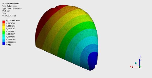 FEA-Helmet-Total-Deformation-FetchCFD-Image.jpg