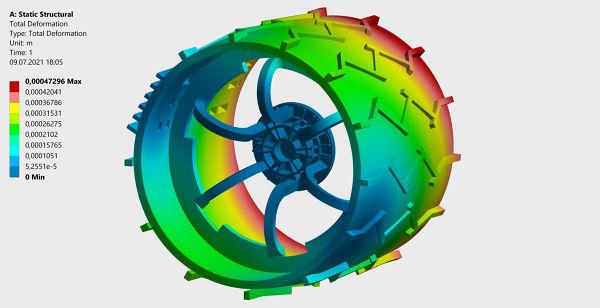 FEA-Simulation-Mars-Rover-Wheel-Total-Deformation-Contour-FetchCFD-Image-6.jpg
