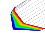 Wing Aerodynamics Analysis
