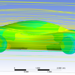 Aerodynamics car 2 by Dio Rhapsody