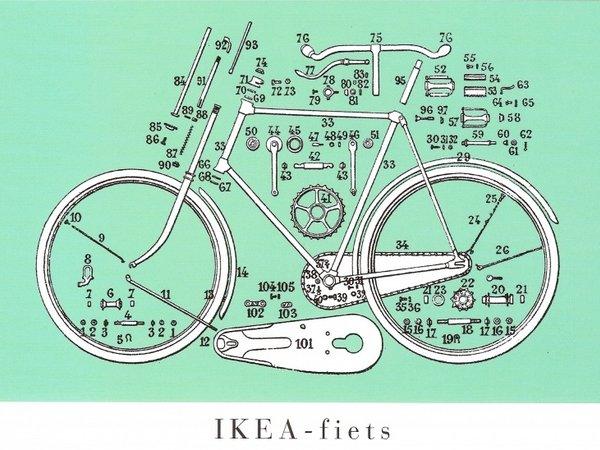 Ikeafietskaart