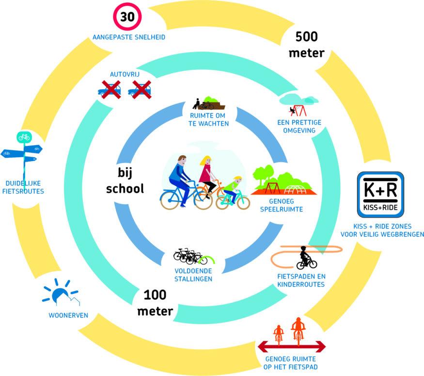 Veilige-schoolomgeving