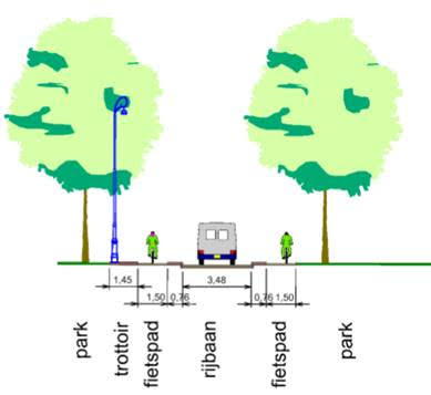 VO-Kenaupark-2012-Verhoogde-fietspaden