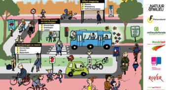 Oplegnotitie-Duurzame-Actieve-Gezonde-Mobiliteit