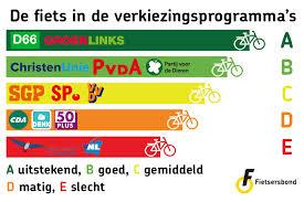 verkiezingen-fiets