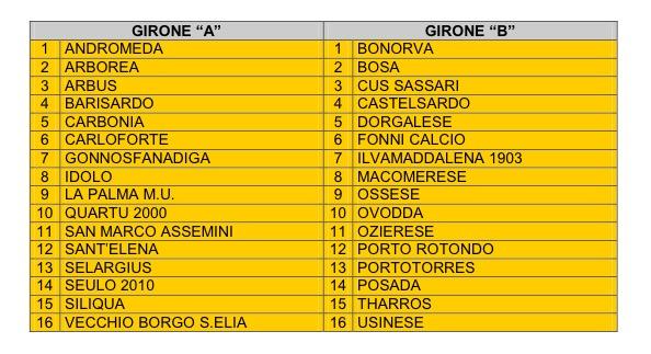 Calendario Prima Categoria Sardegna.Campionati Regionali 2017 18 Ecco Le Composizioni Figc