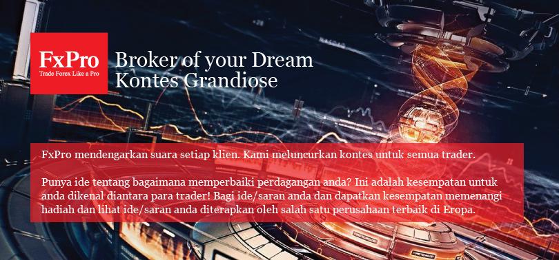 FxPro Broker of Your Dreams