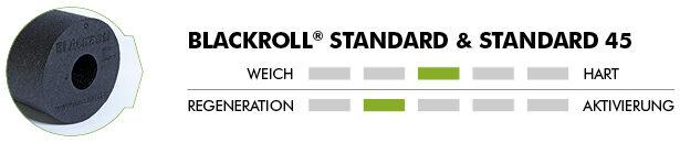 blackroll standard 45 Einsatzbereich