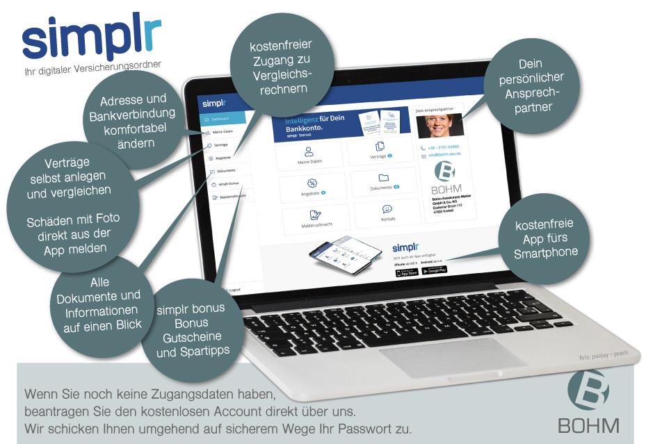 Erklärgrafik - Simplr - der digitale Versicherungsordner