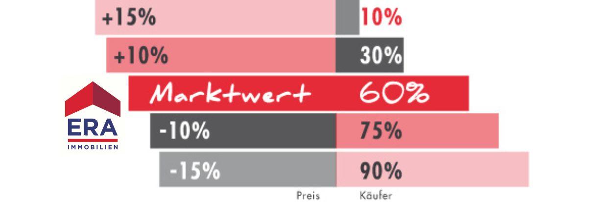 konto österreich verschwiegen strafe
