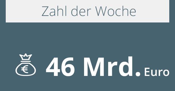 46 Milliarden Euro