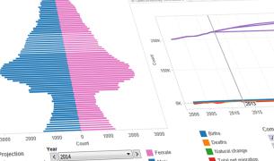 Population projections - visualisation tool