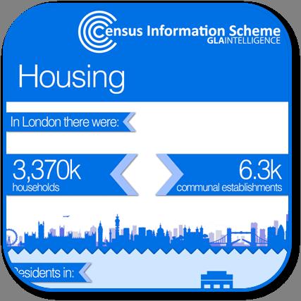 housing infographic
