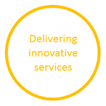 Image stating that Leeds is delivering innovative services
