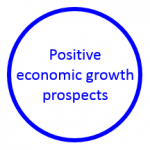Image stating that Leeds has positive economic growth prospects