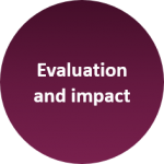 We constantly evaluate to ensure we see impact from our work