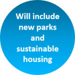 The South bank regeneration district will include new parks and sustainable housing