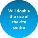 The district will double to size of the city centre