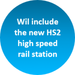 The new South bank regeneration district will include the new HS2 high speed rail station
