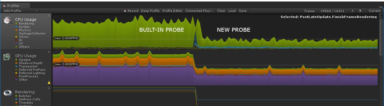 [Image: probe-perf.jpg]