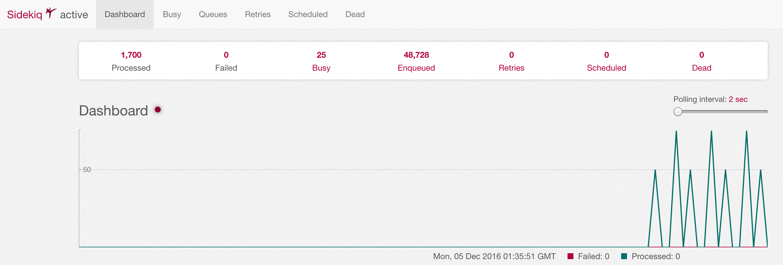 Sidekiq Web UI