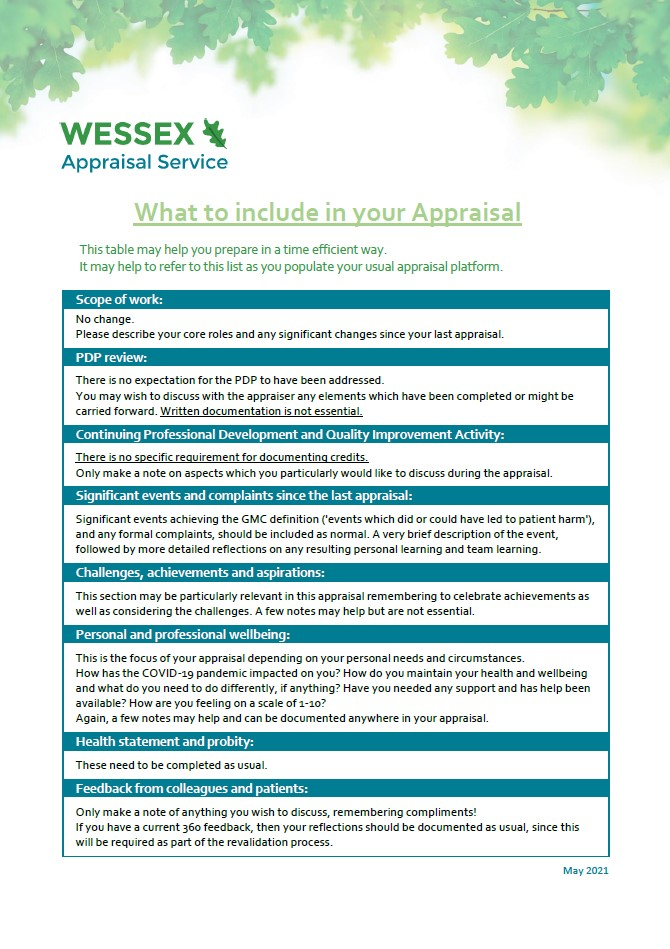 WHAT TO INCLUDE IN YOUR APPRAISAL