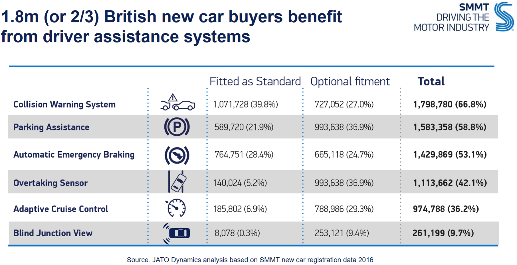British car buyers benefit