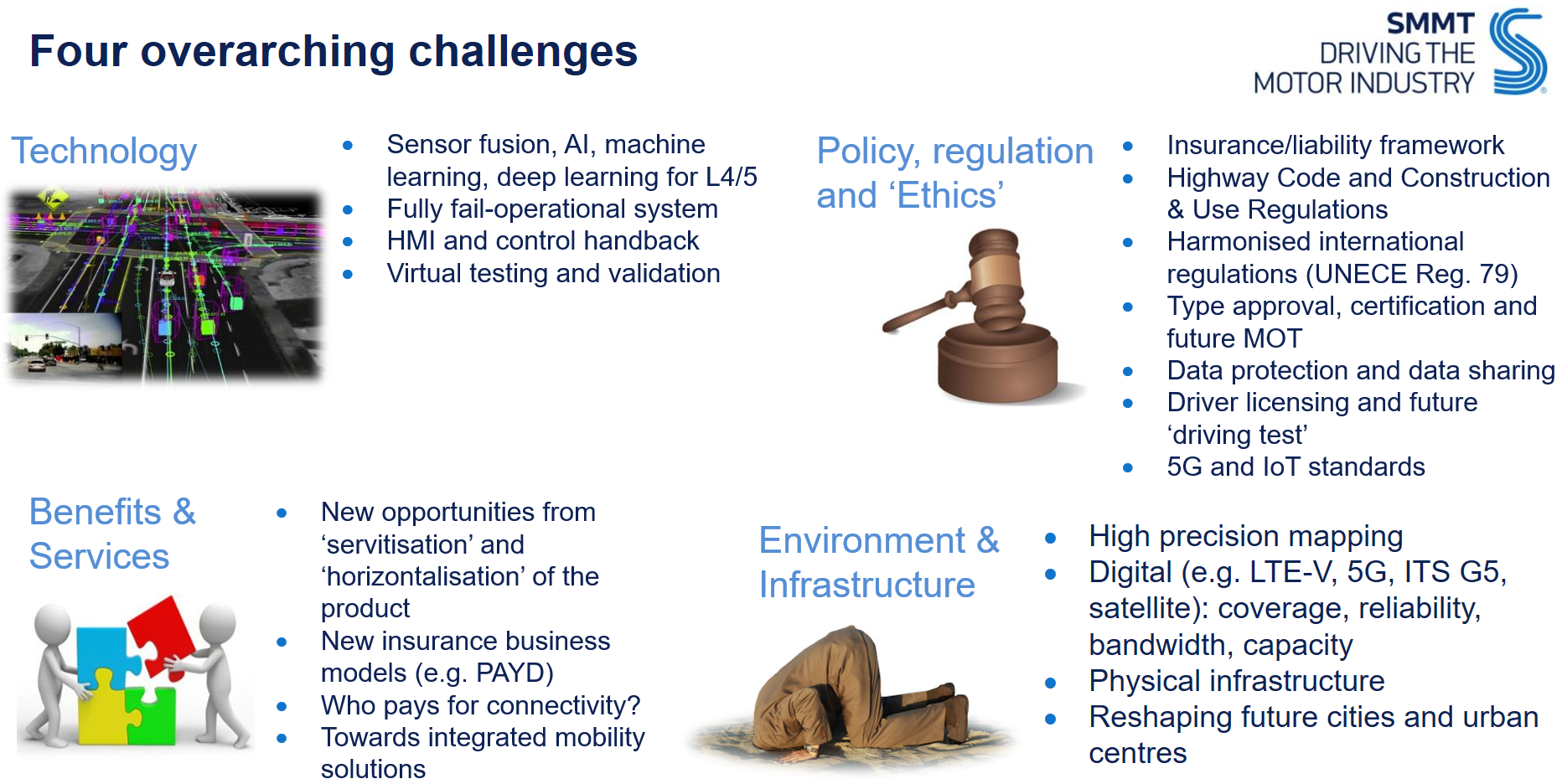 CAV Challenges